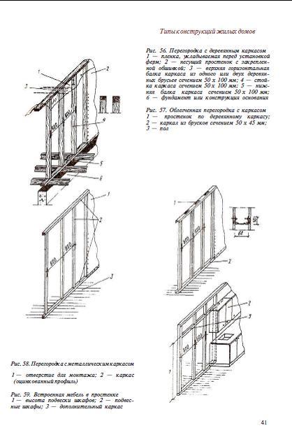 Строим сами деревянный дом