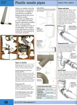 Complete Plumbing & Central Heating