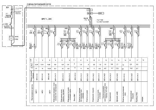 электрическая схема рено магнум.